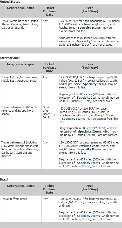Delta Air Lines Airline Tickets And Airfare To Worldwide Html Autos Weblog